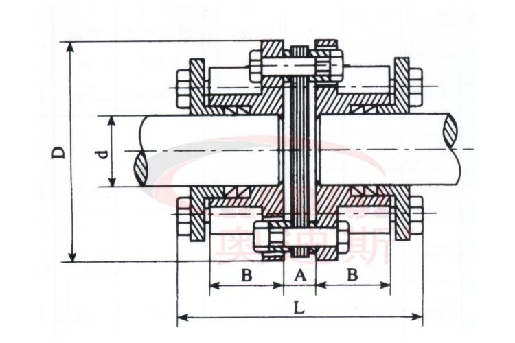 zjm型胀紧套单型膜片联轴器图片